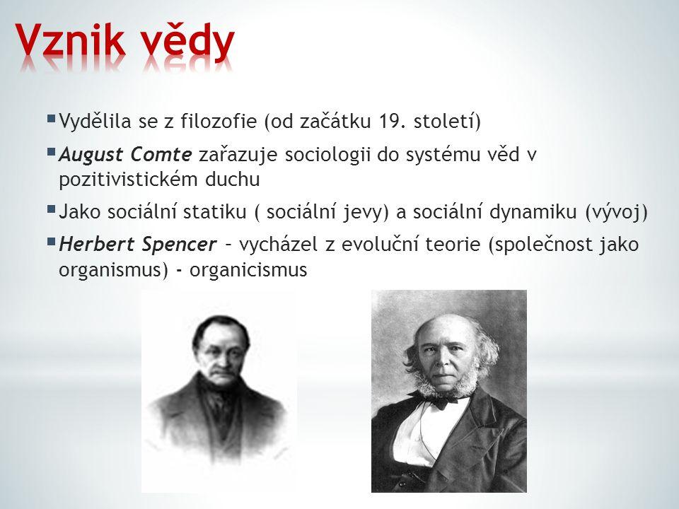 Vznik vědy Vydělila se z filozofie (od začátku 19. století)