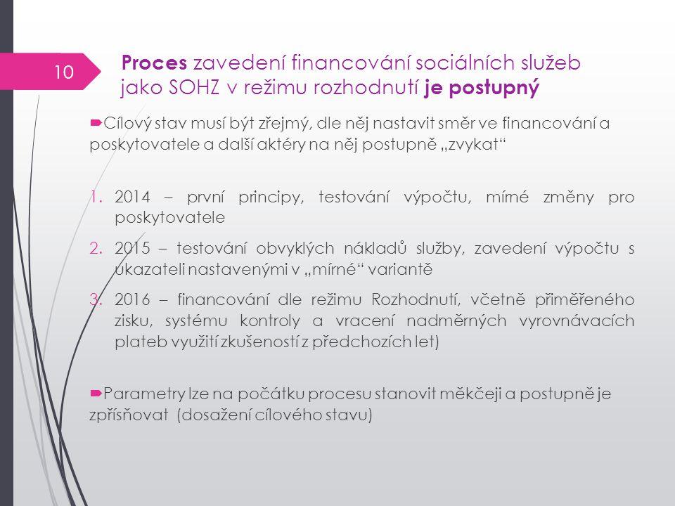 Proces zavedení financování sociálních služeb jako SOHZ v režimu rozhodnutí je postupný