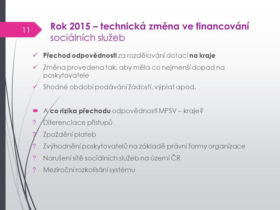 Rok 2015 – technická změna ve financování sociálních služeb