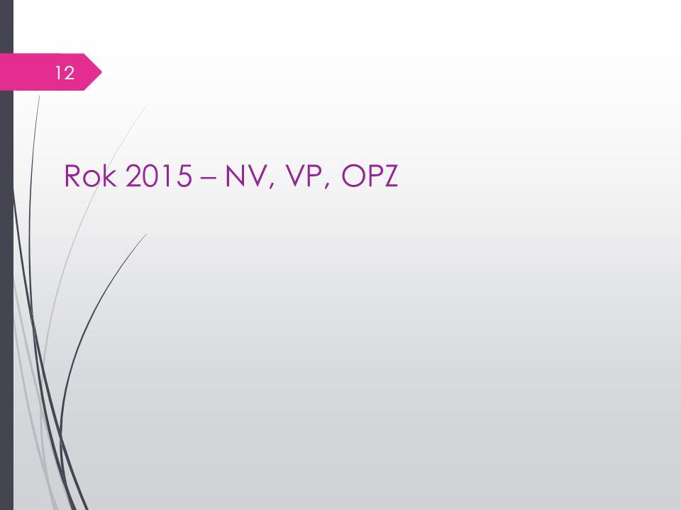Rok 2015 – NV, VP, OPZ
