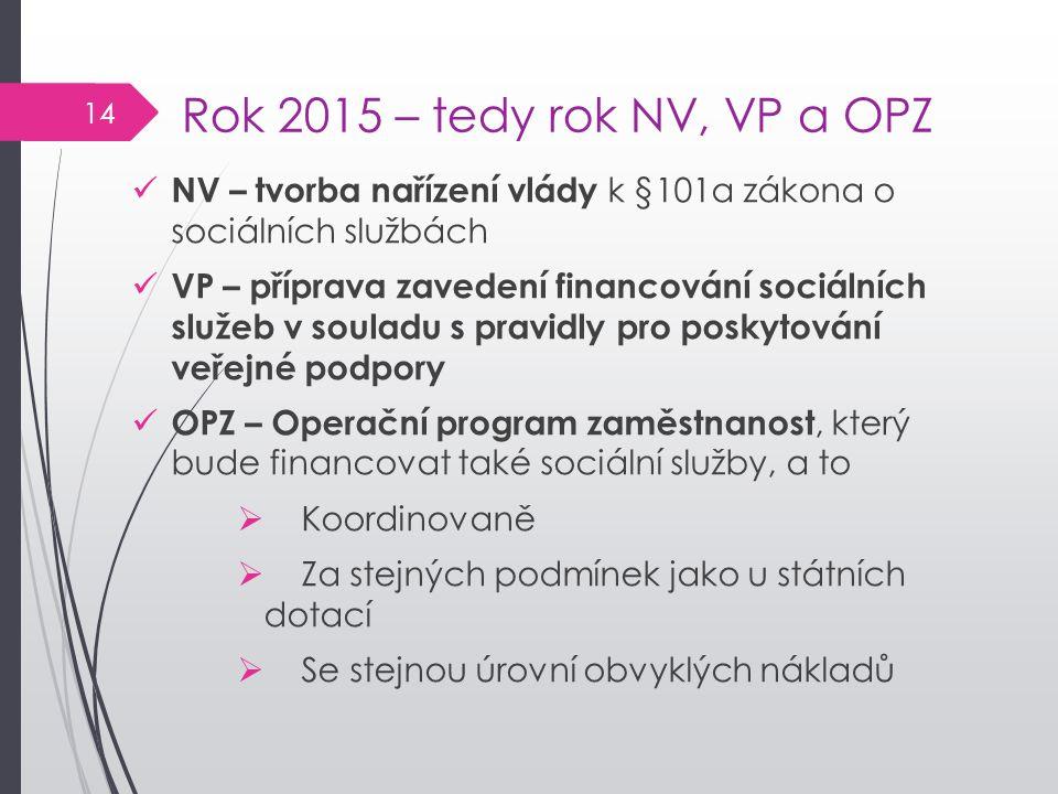 Rok 2015 – tedy rok NV, VP a OPZ NV – tvorba nařízení vlády k §101a zákona o sociálních službách.