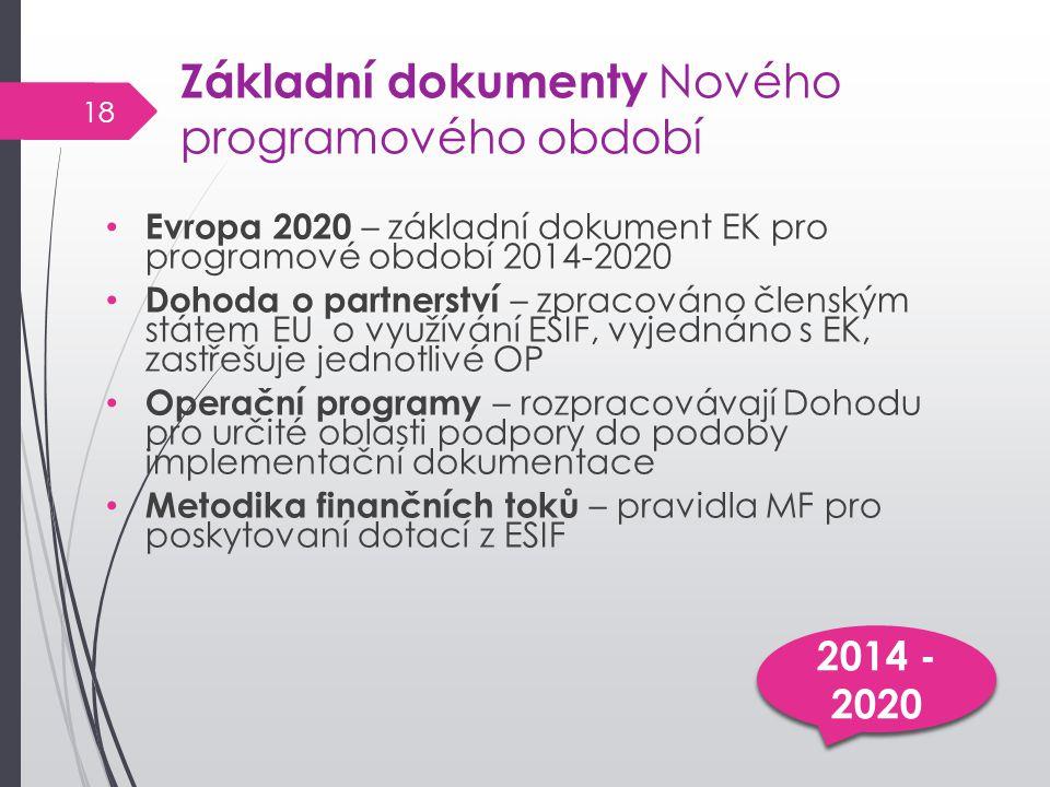 Základní dokumenty Nového programového období