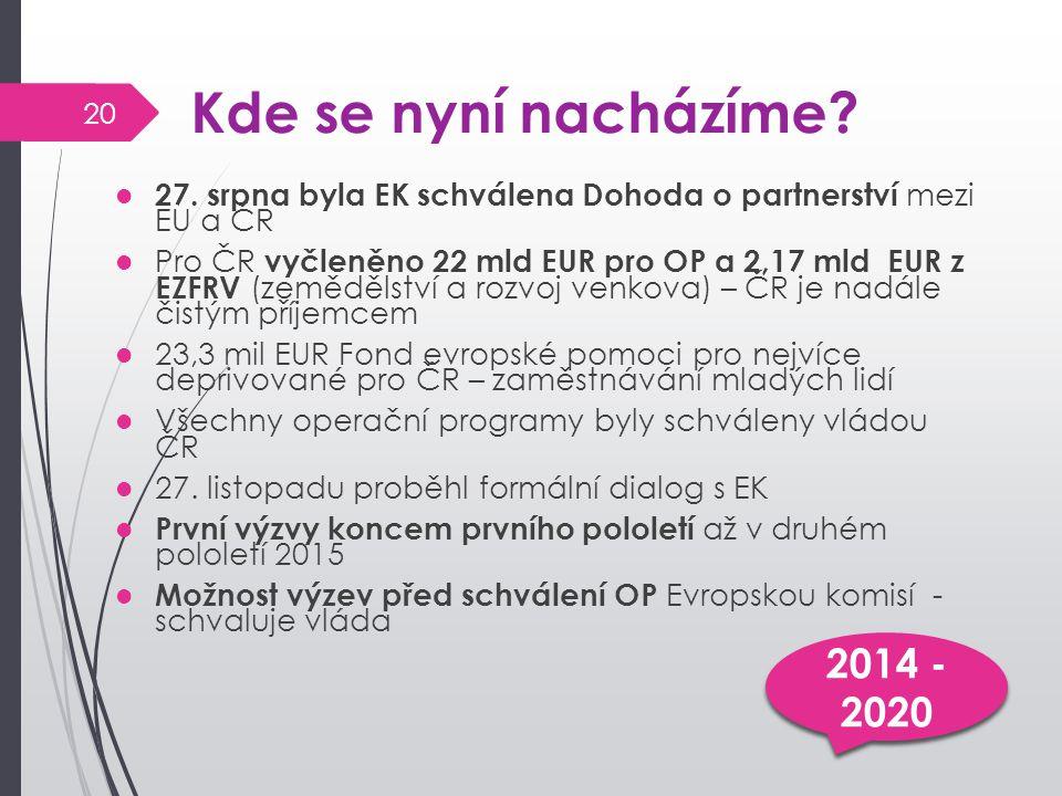 Kde se nyní nacházíme 27. srpna byla EK schválena Dohoda o partnerství mezi EU a ČR.