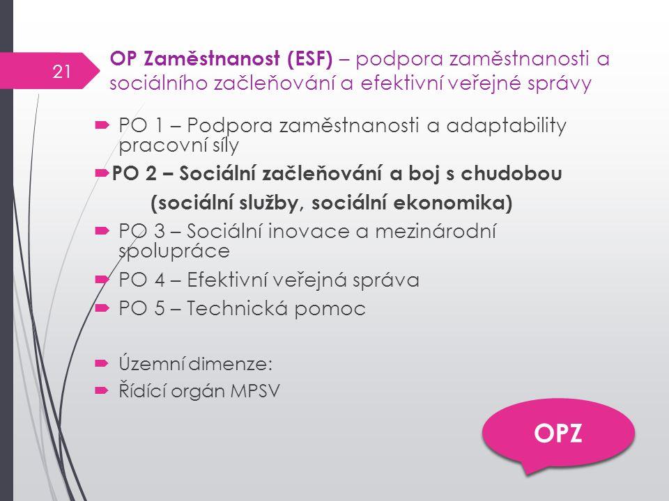 OP Zaměstnanost (ESF) – podpora zaměstnanosti a sociálního začleňování a efektivní veřejné správy