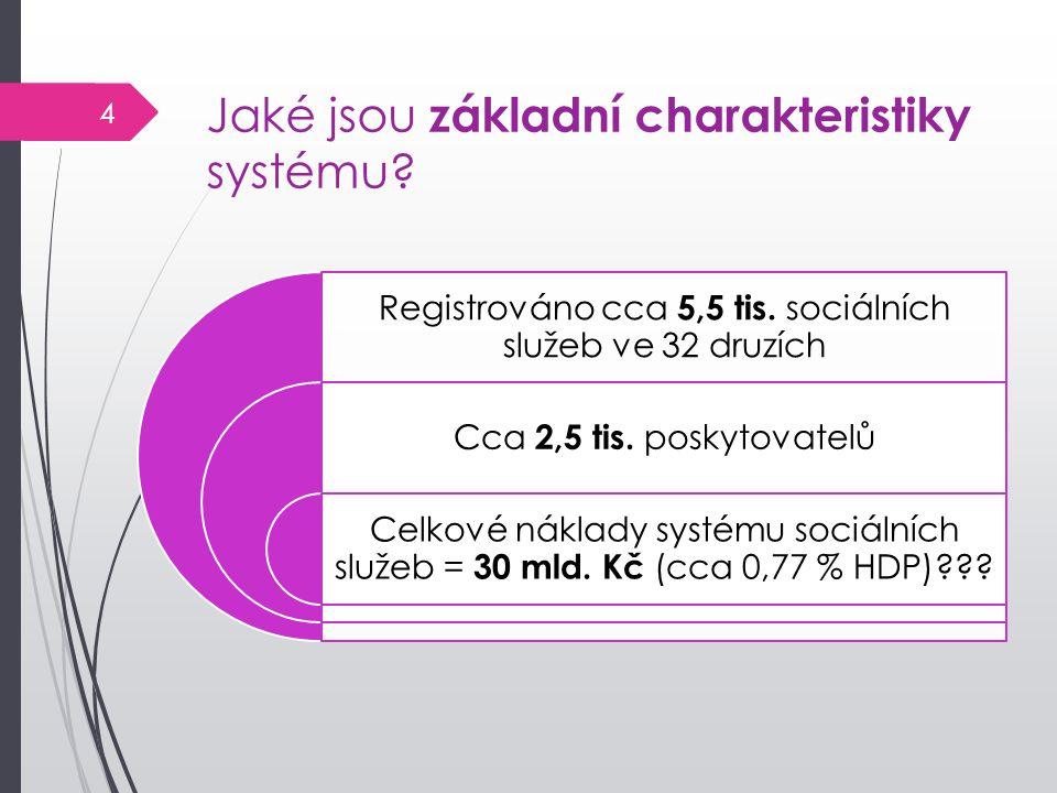 Jaké jsou základní charakteristiky systému