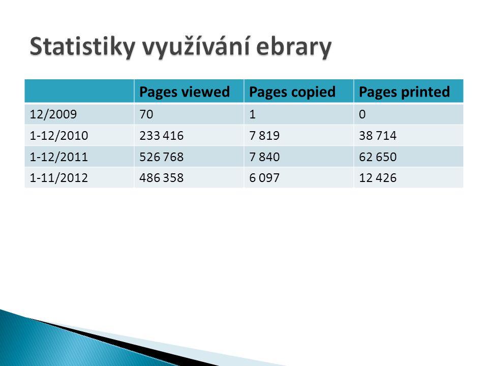 Statistiky využívání ebrary