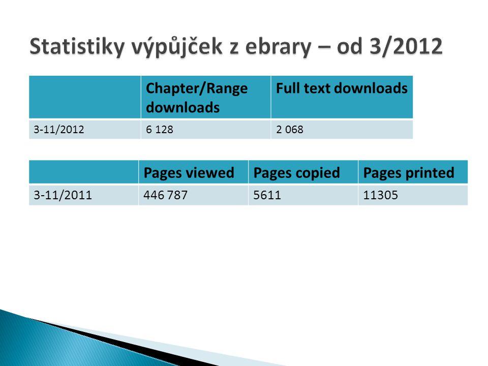 Statistiky výpůjček z ebrary – od 3/2012