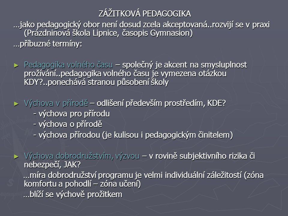 ZÁŽITKOVÁ PEDAGOGIKA …jako pedagogický obor není dosud zcela akceptovaná..rozvijí se v praxi (Prázdninová škola Lipnice, časopis Gymnasion)