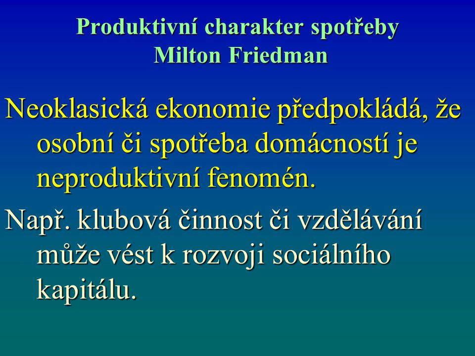 Produktivní charakter spotřeby Milton Friedman