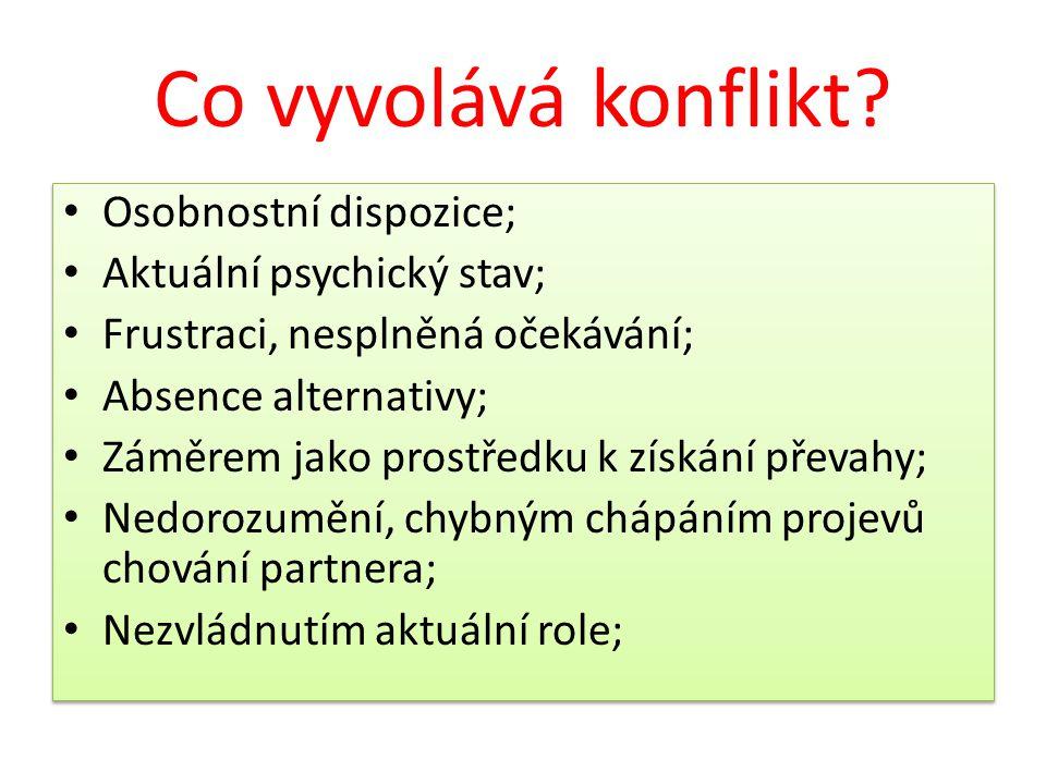 Co vyvolává konflikt Osobnostní dispozice; Aktuální psychický stav;