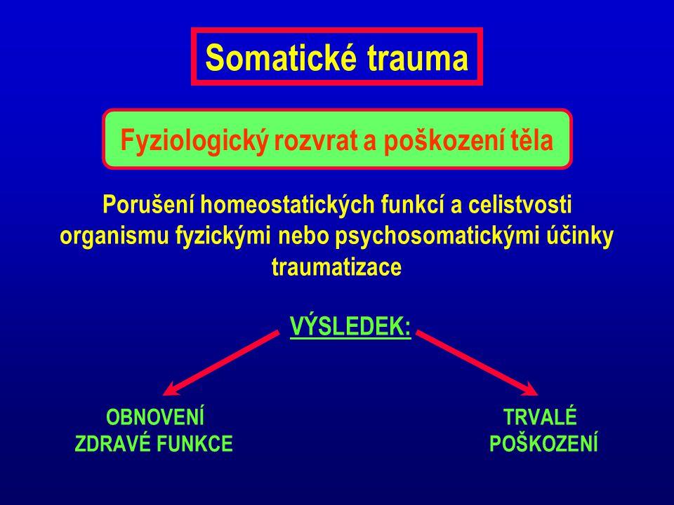 Fyziologický rozvrat a poškození těla