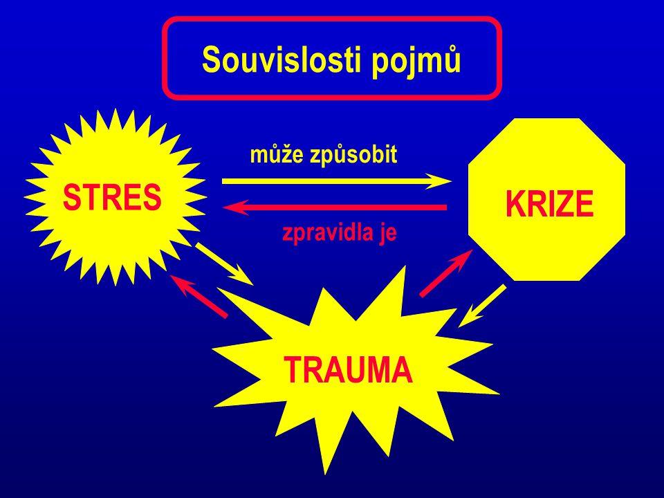 Souvislosti pojmů může způsobit STRES KRIZE zpravidla je TRAUMA