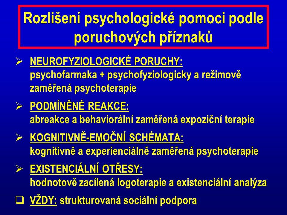 Rozlišení psychologické pomoci podle poruchových příznaků