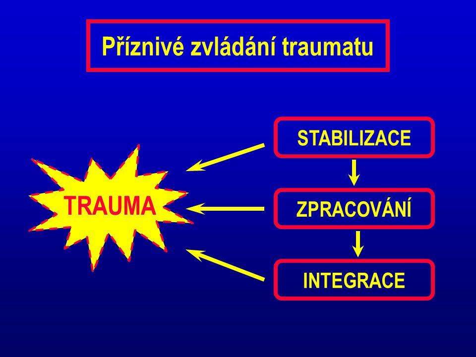 Příznivé zvládání traumatu