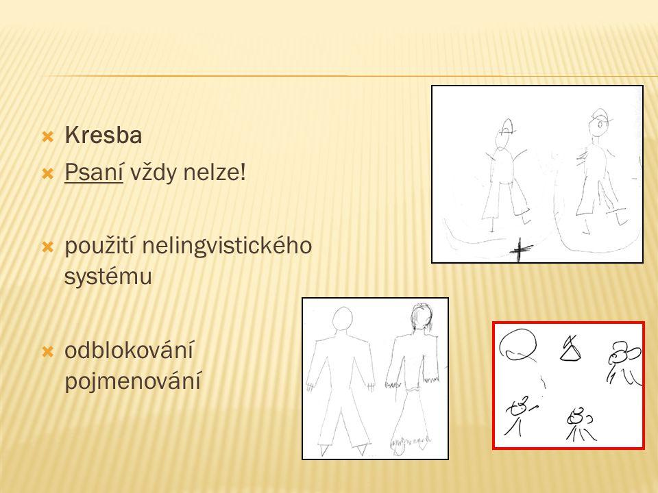 Kresba Psaní vždy nelze! použití nelingvistického systému odblokování pojmenování