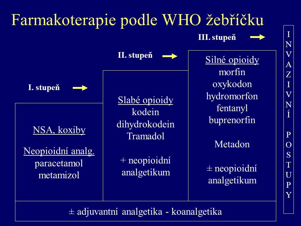 Farmakoterapie podle WHO žebříčku