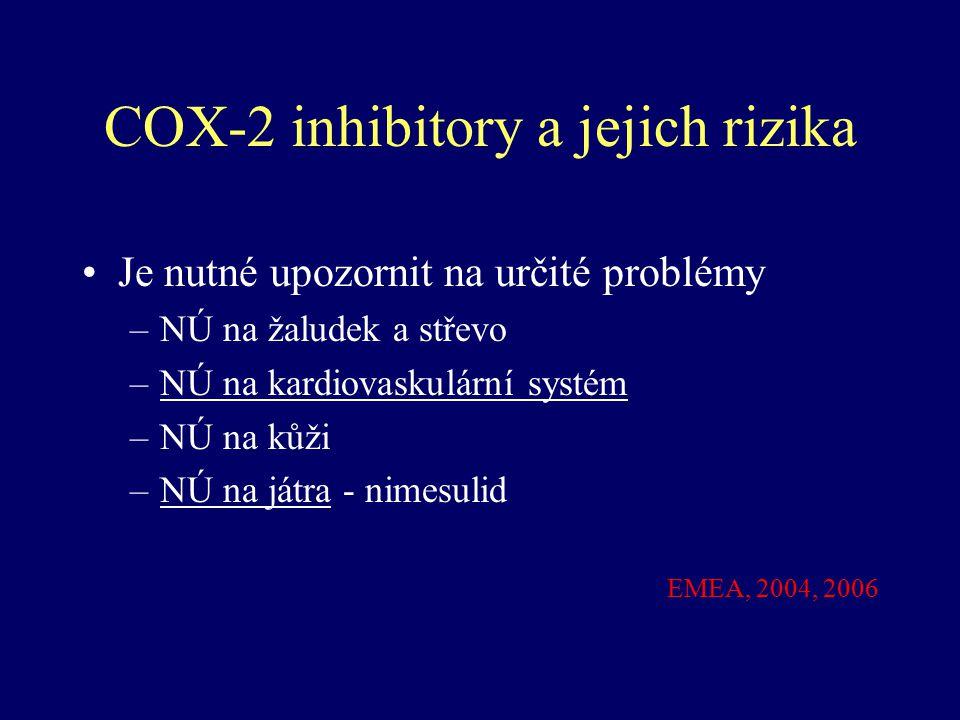 COX-2 inhibitory a jejich rizika