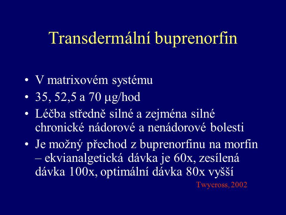 Transdermální buprenorfin