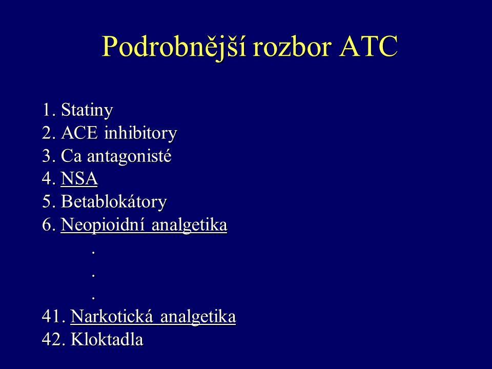 Podrobnější rozbor ATC