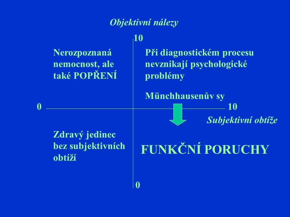 FUNKČNÍ PORUCHY Objektivní nálezy 10 Nerozpoznaná nemocnost, ale