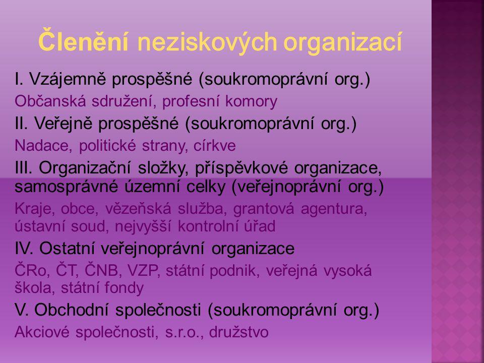 Členění neziskových organizací