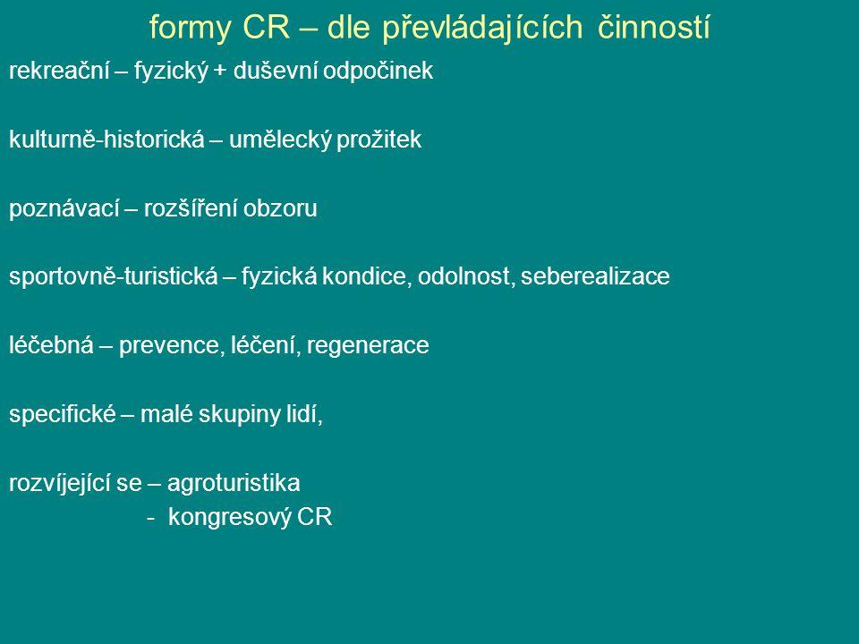 formy CR – dle převládajících činností