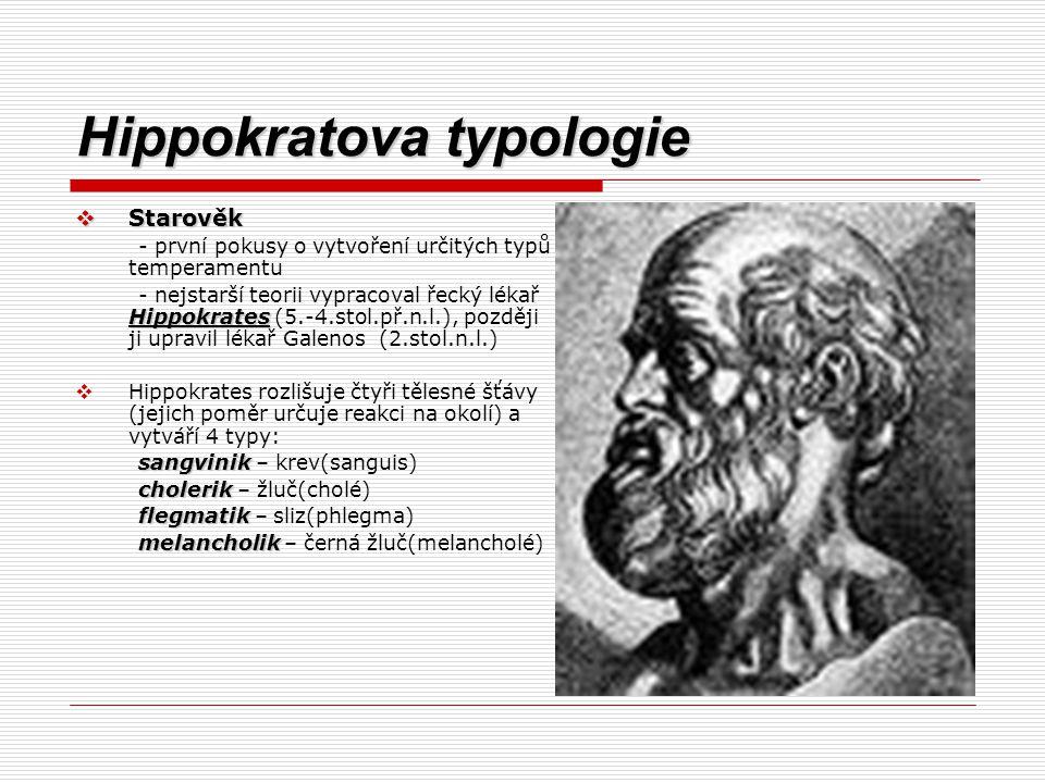 Hippokratova typologie