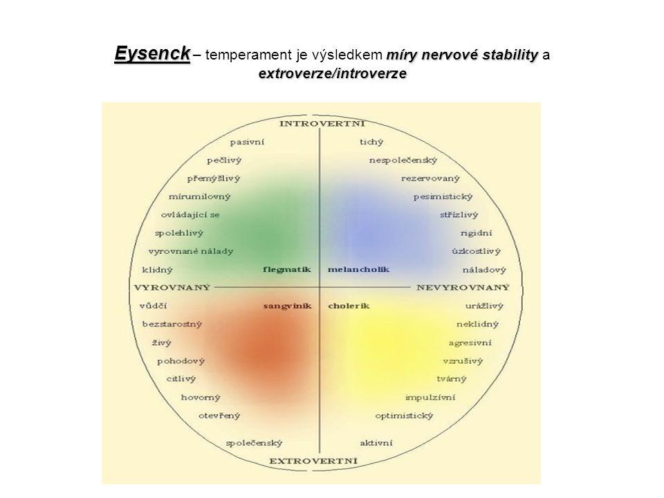 Eysenck – temperament je výsledkem míry nervové stability a extroverze/introverze