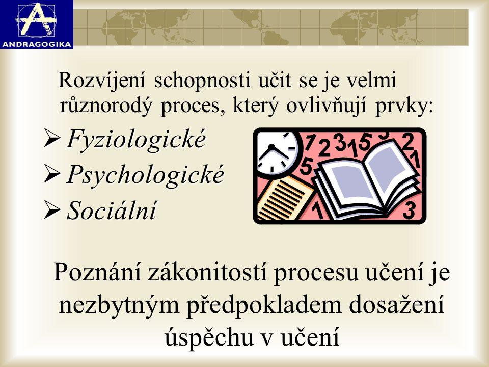 Fyziologické Psychologické Sociální