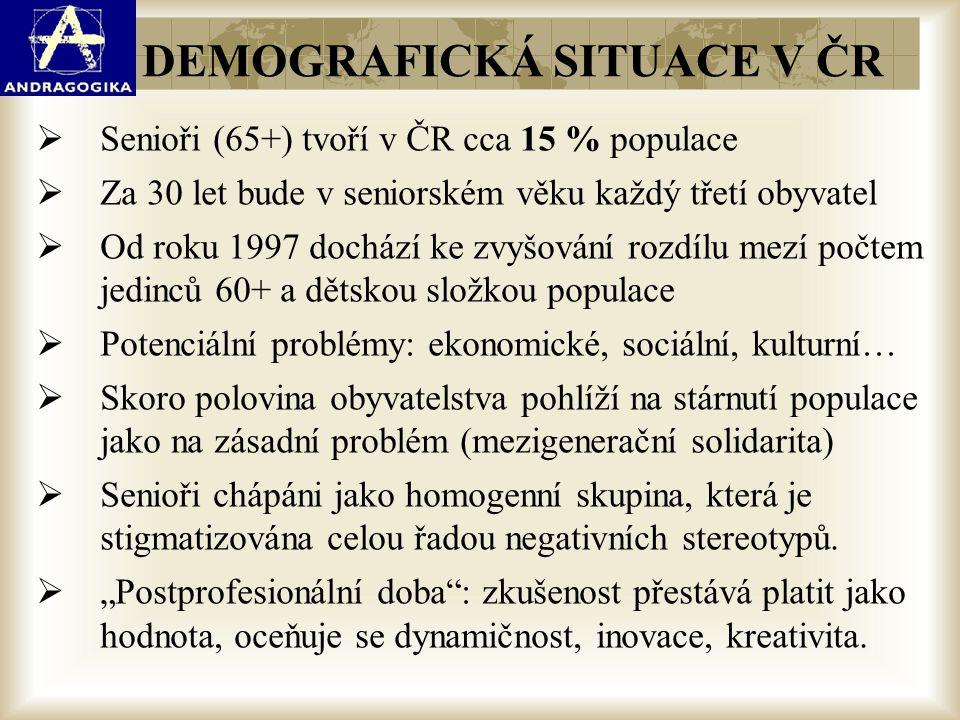 DEMOGRAFICKÁ SITUACE V ČR