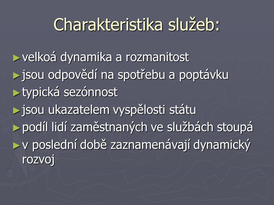 Charakteristika služeb: