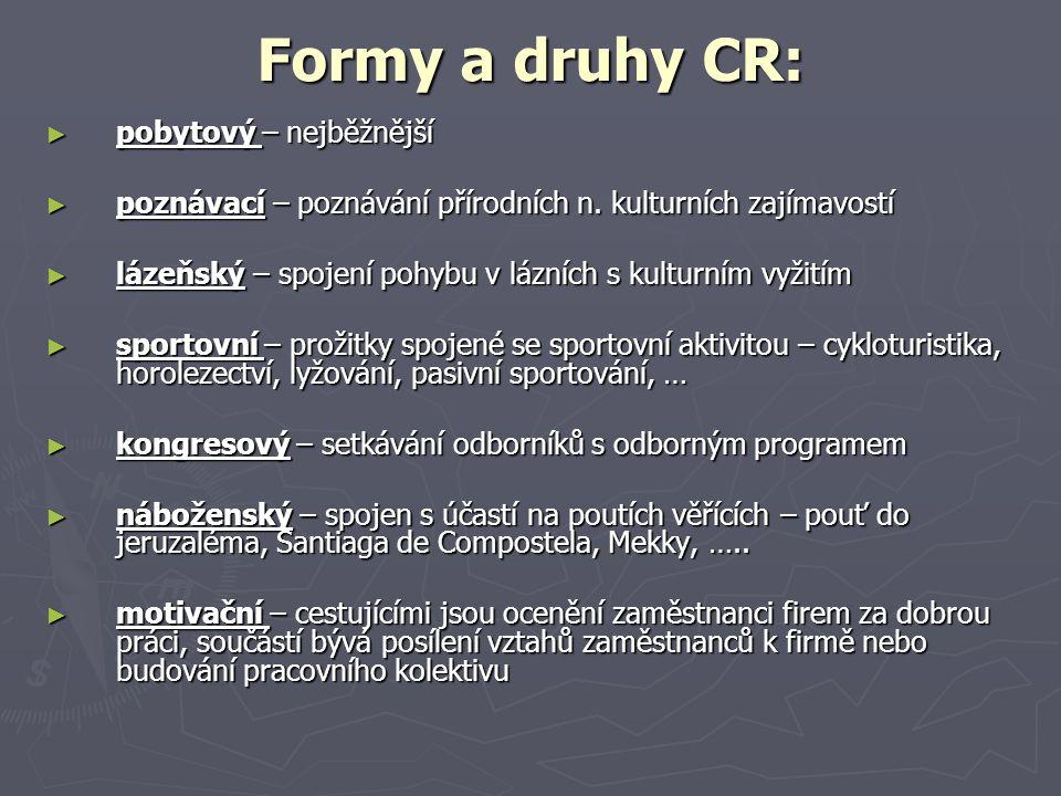 Formy a druhy CR: pobytový – nejběžnější