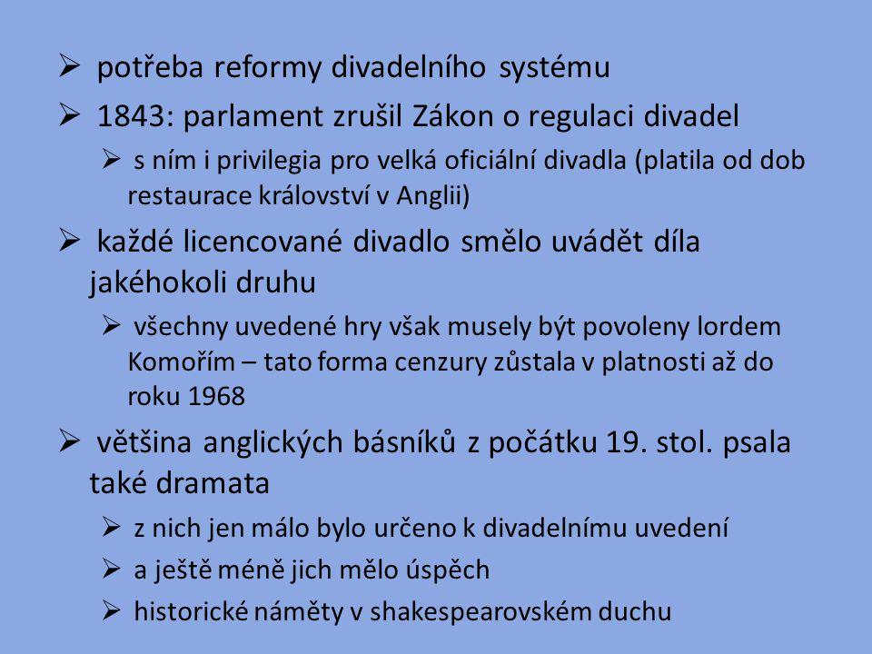 potřeba reformy divadelního systému