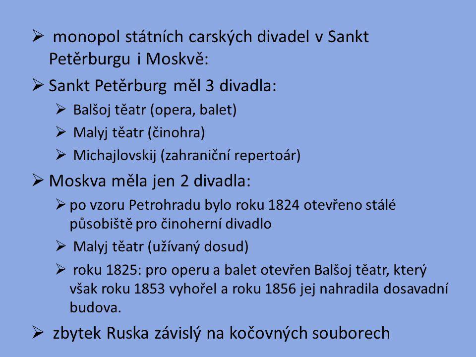 monopol státních carských divadel v Sankt Petěrburgu i Moskvě: