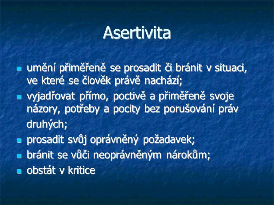 Asertivita umění přiměřeně se prosadit či bránit v situaci, ve které se člověk právě nachází;