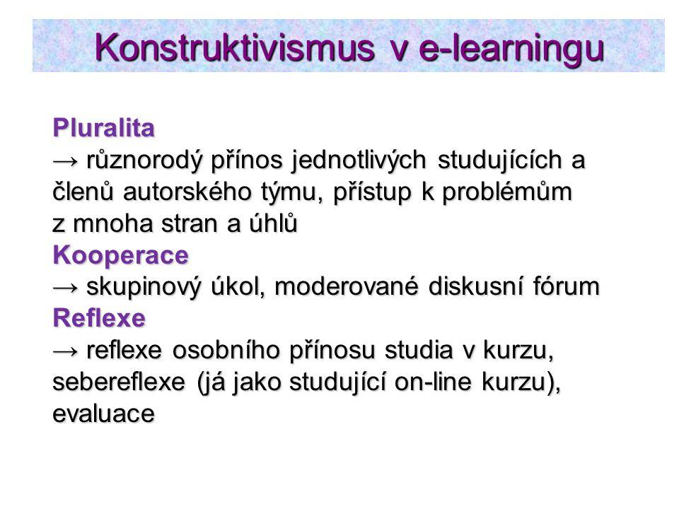 Konstruktivismus v e-learningu