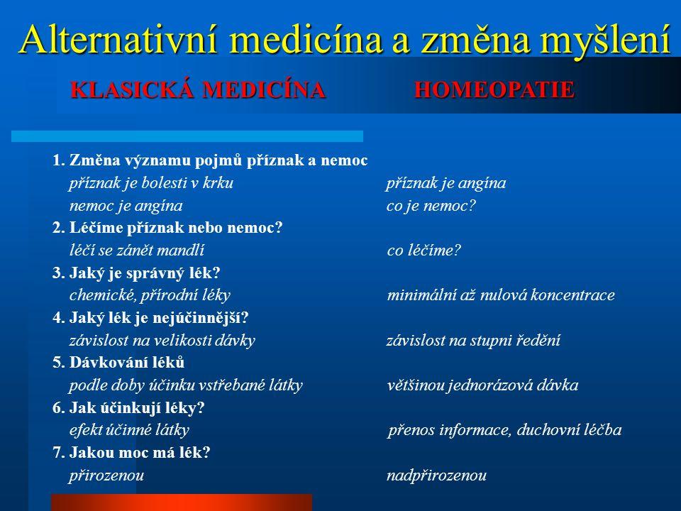 Alternativní medicína a změna myšlení