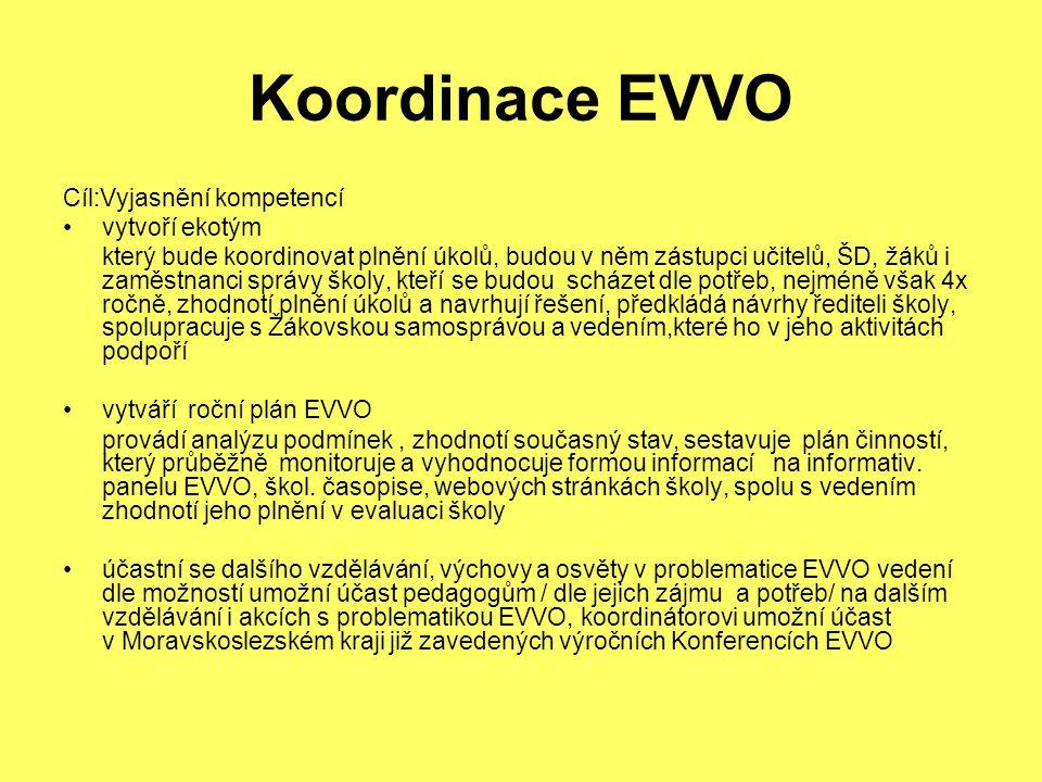Koordinace EVVO Cíl:Vyjasnění kompetencí vytvoří ekotým