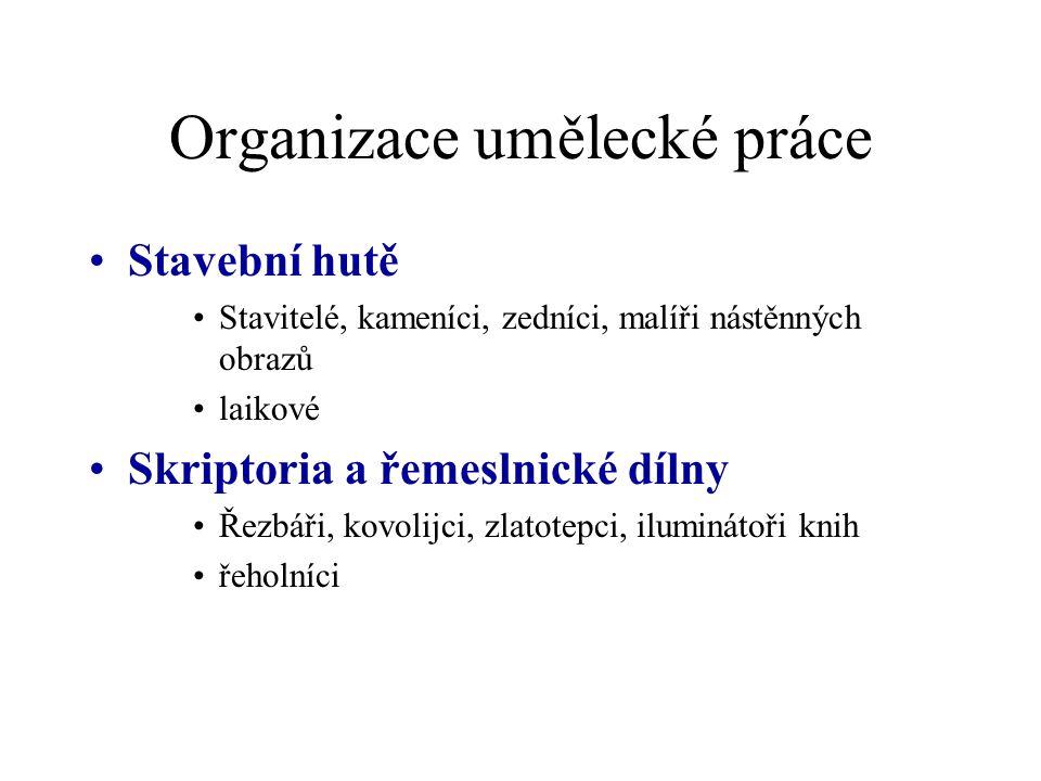 Organizace umělecké práce