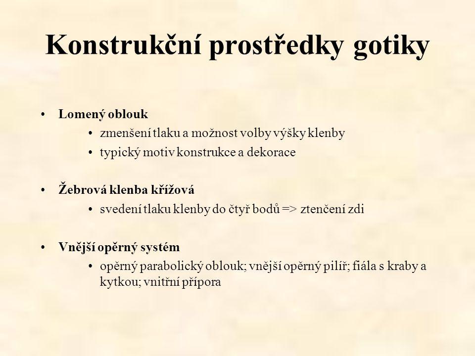 Konstrukční prostředky gotiky