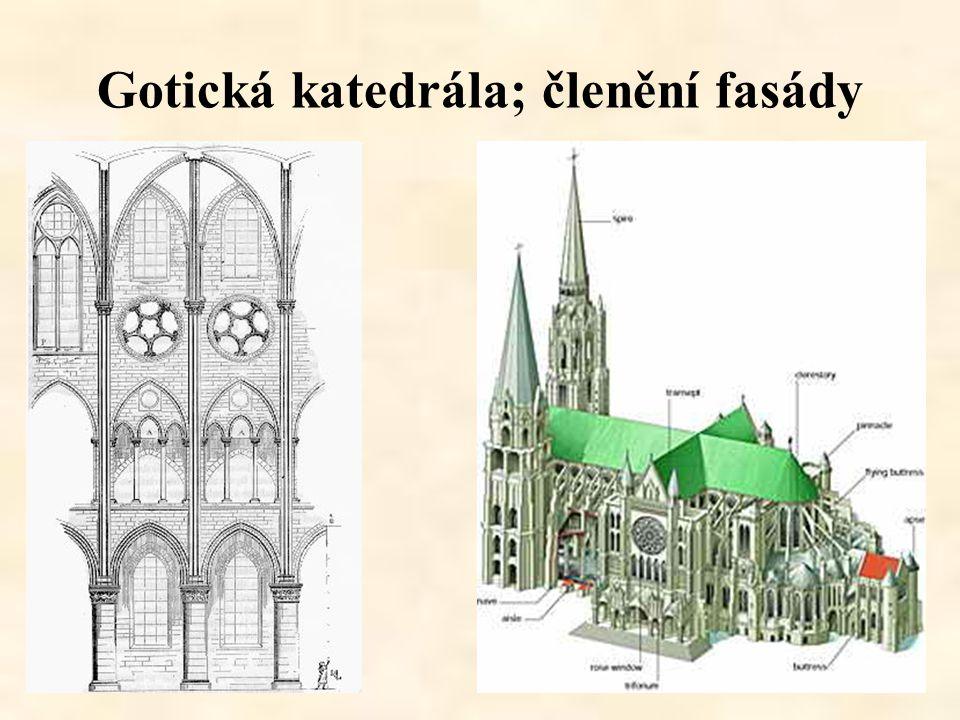 Gotická katedrála; členění fasády