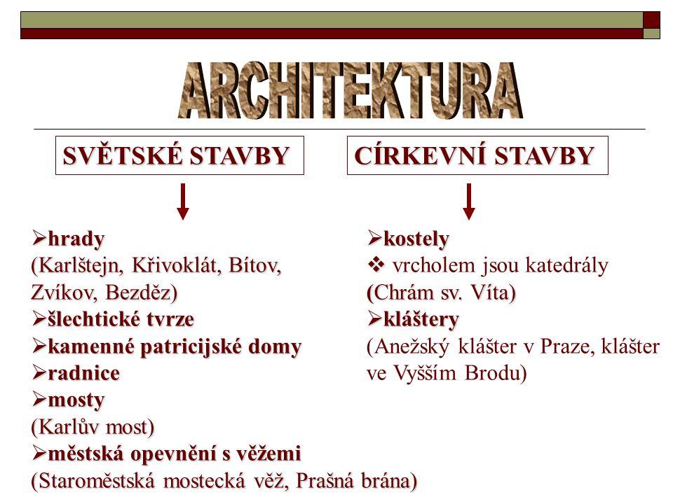 ARCHITEKTURA SVĚTSKÉ STAVBY CÍRKEVNÍ STAVBY hrady