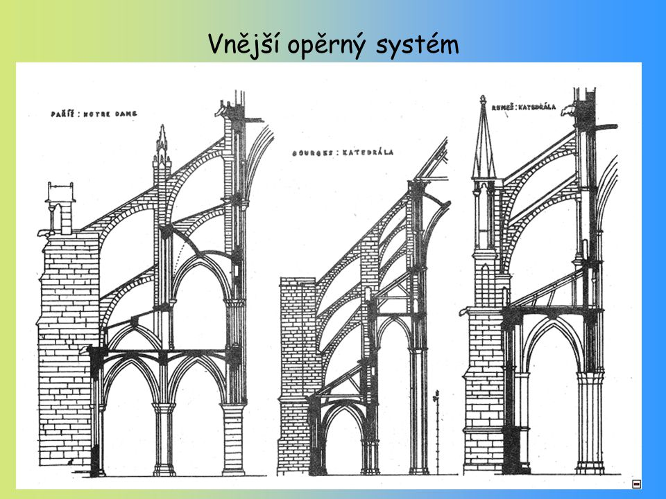 Vnější opěrný systém