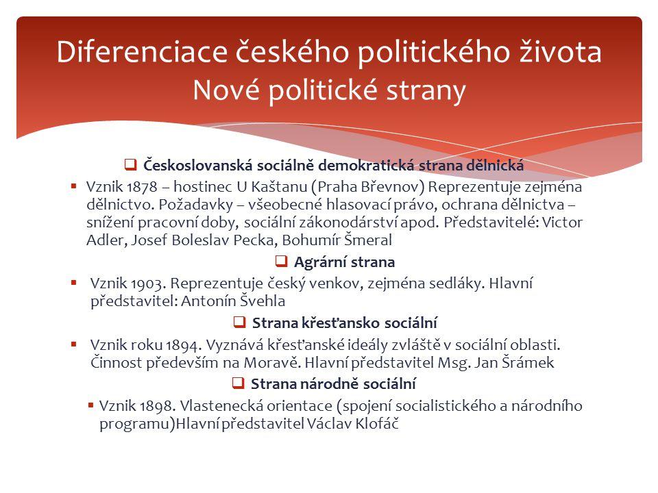 Diferenciace českého politického života Nové politické strany
