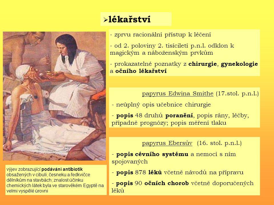 papyrus Edwina Smithe (17.stol. p.n.l.)
