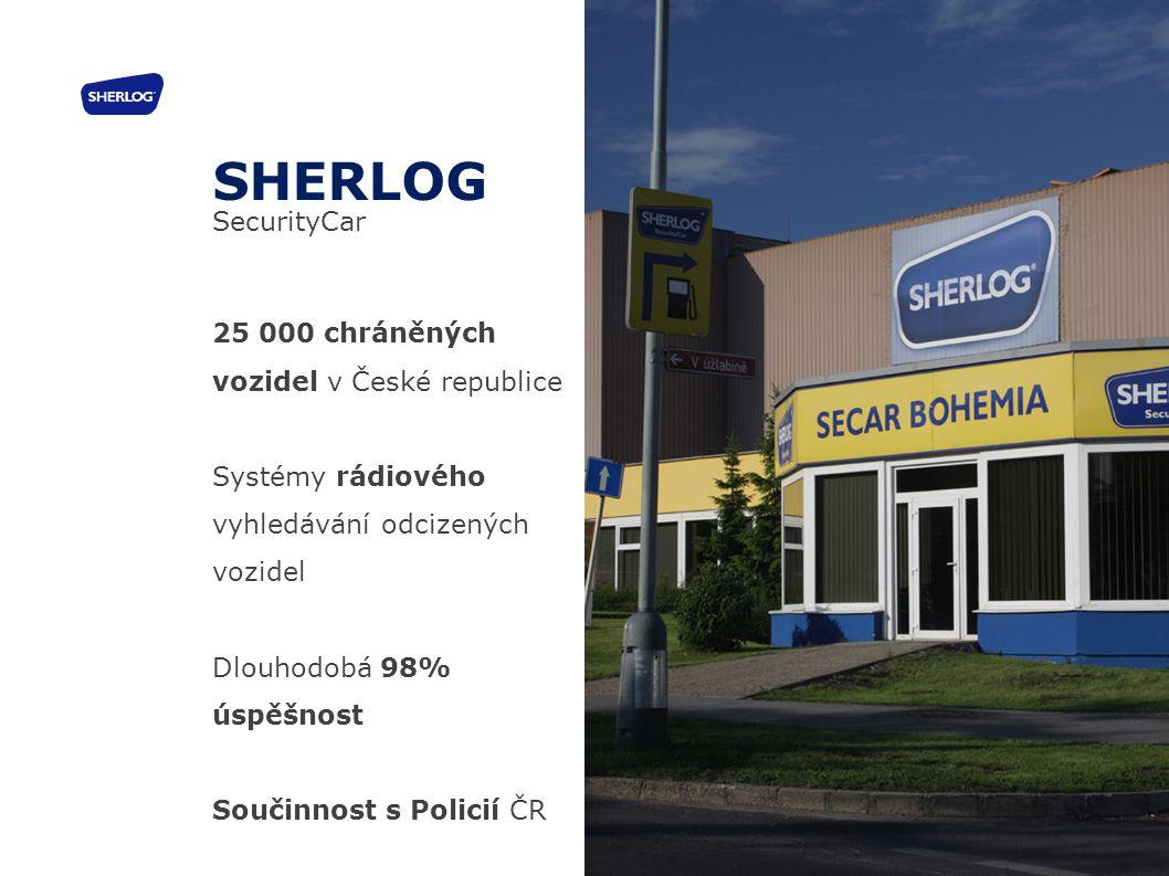SHERLOG SecurityCar.