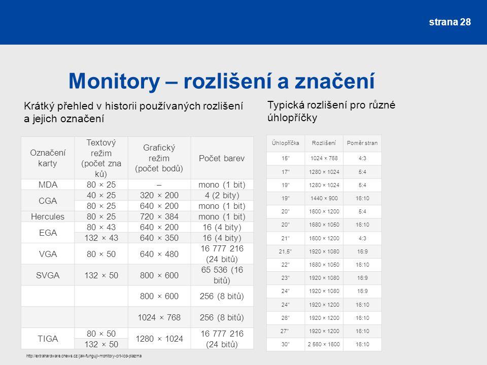 Monitory – rozlišení a značení