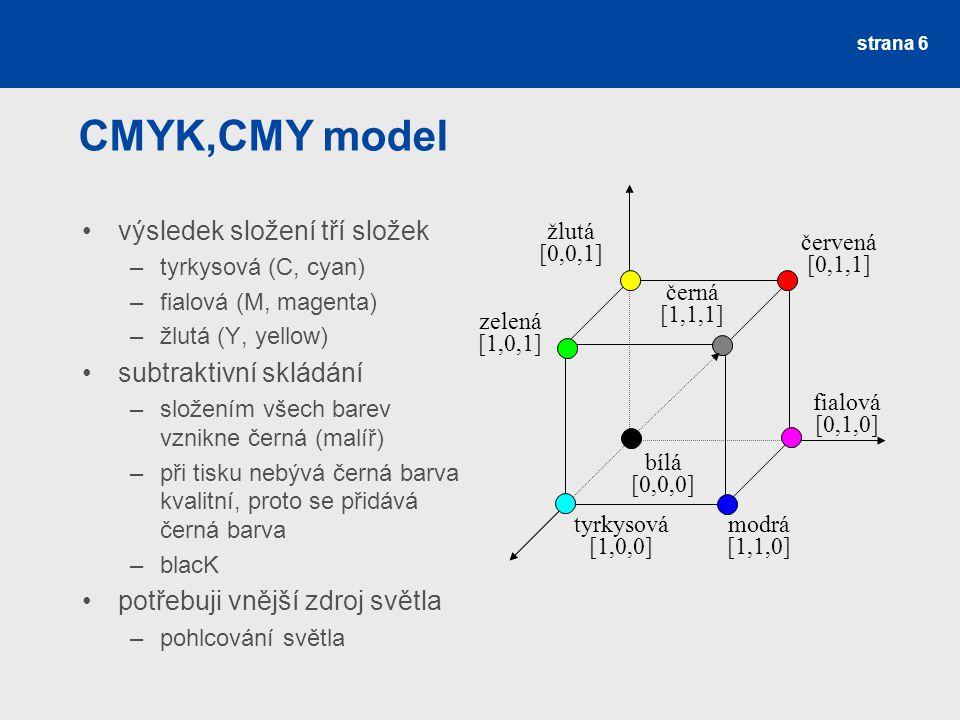 CMYK,CMY model výsledek složení tří složek subtraktivní skládání