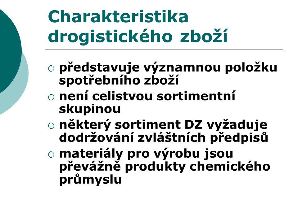 Charakteristika drogistického zboží