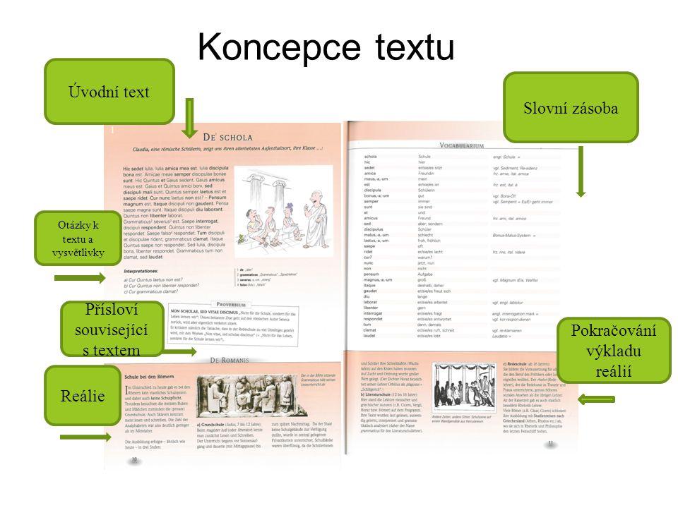 Koncepce textu Úvodní text Slovní zásoba Přísloví související s textem